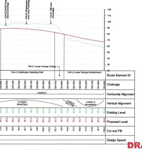 Sample profile (Source: HS2 Ltd)