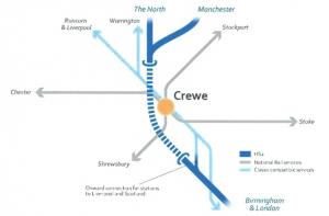 Crewe connectivity proposal for public consultation (Source: HS2 Ltd)