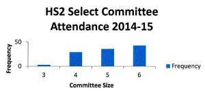 HS2_SC_attendance_2014-15